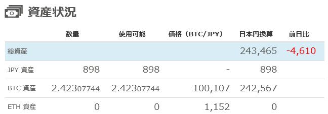 20170118_bitcoinasset