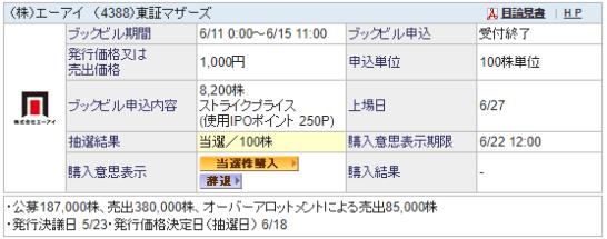 株式会社エーアイ(4388)の当選画面