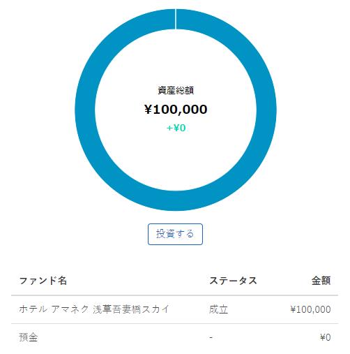 クリアル運用金額201901