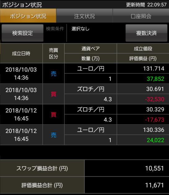 ズロチ・ユーロ サヤ取り投資 20181220