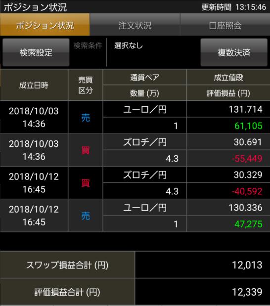 ズロチ・ユーロ サヤ取り損益報告20181231