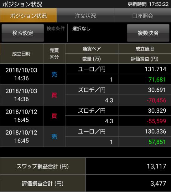 ズロチ・ユーロ サヤ取り投資 損益20190110
