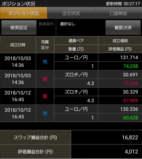 ズロチサヤ取り損益20190210