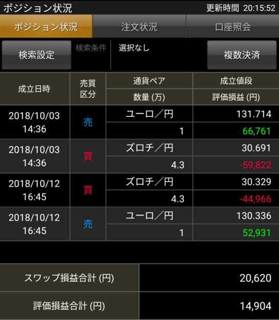 ズロチユーロサヤ取り損益照会20190310