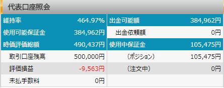 FXプライムのアカウント状況20181011