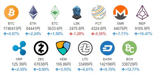 仮想通貨の価格一覧