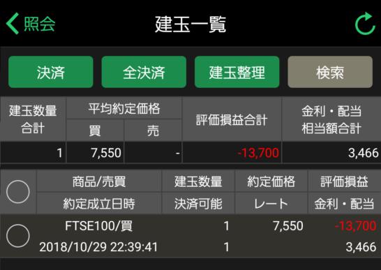 FTSE100の20190218評価状態