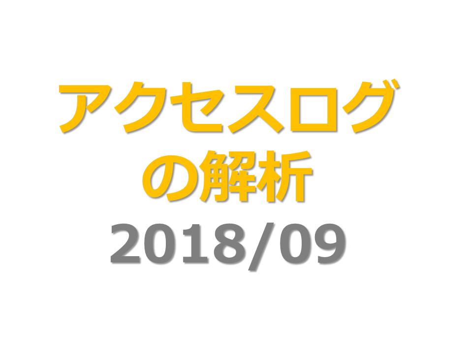 アクセス解析結果2018/10
