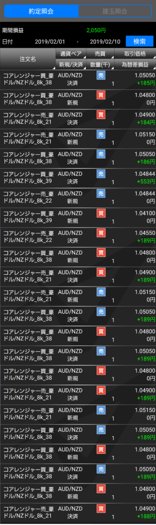 トライオートFX約定照会20190210