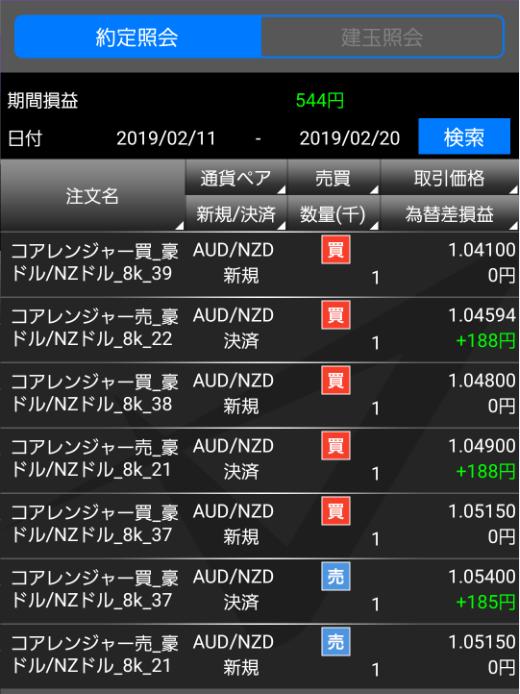 トライオートFX約定照会2019-02-20