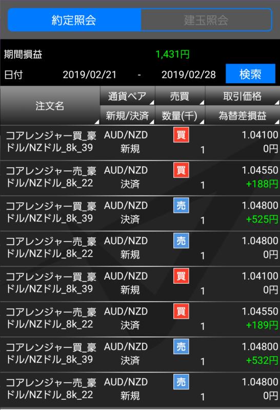 トライオートFX約定照会2019-02-28