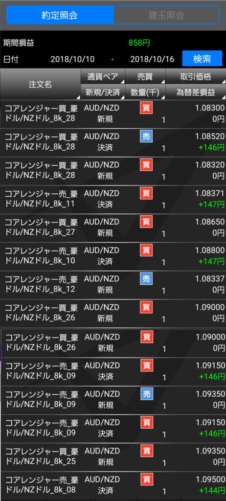 トライオートFX20181010-16約定記録